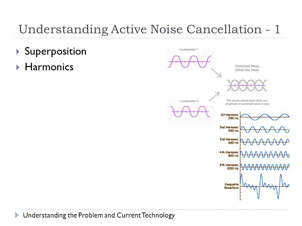 Understanding Active Noise Cancellation - 1