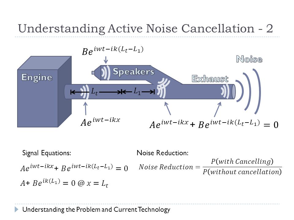 Understanding Active Noise Cancellation - 2
