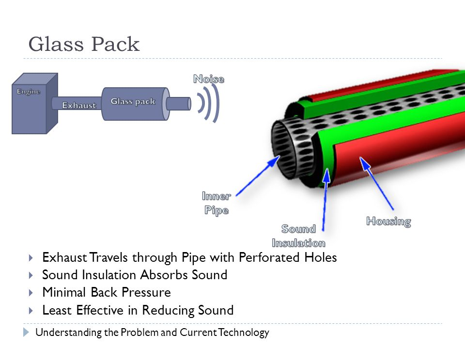 Glass Pack Exhaust Travels through Pipe with Perforated Holes