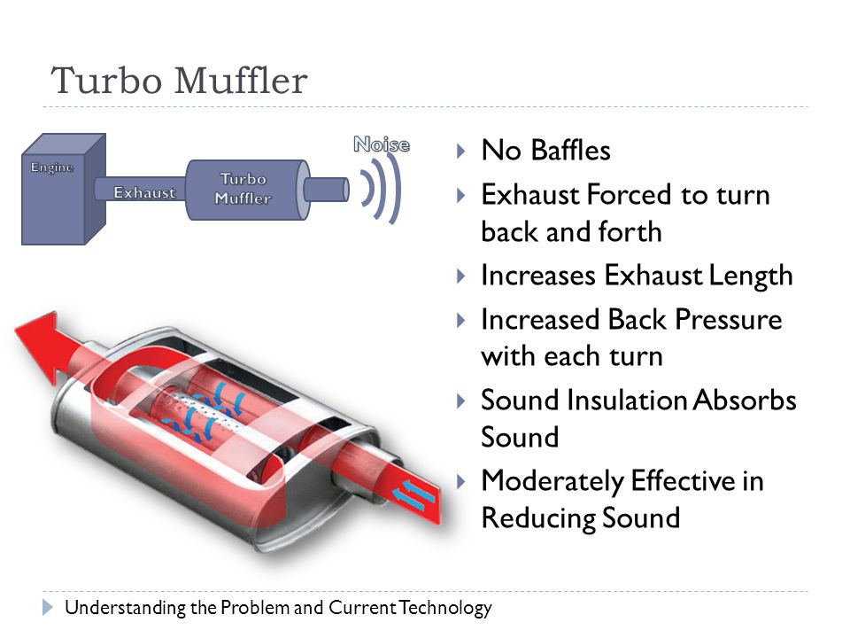 Turbo Muffler No Baffles Exhaust Forced to turn back and forth