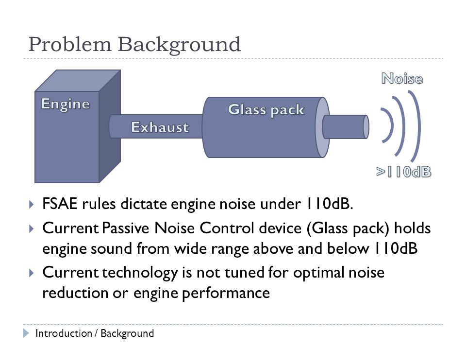 Problem Background FSAE rules dictate engine noise under 110dB.