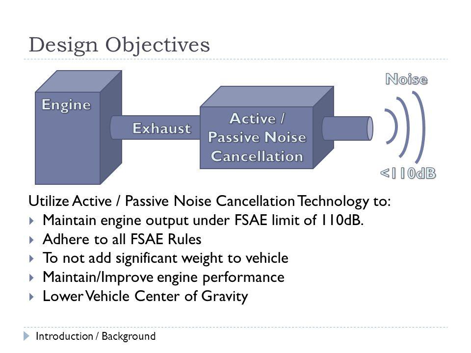 Active / Passive Noise Cancellation