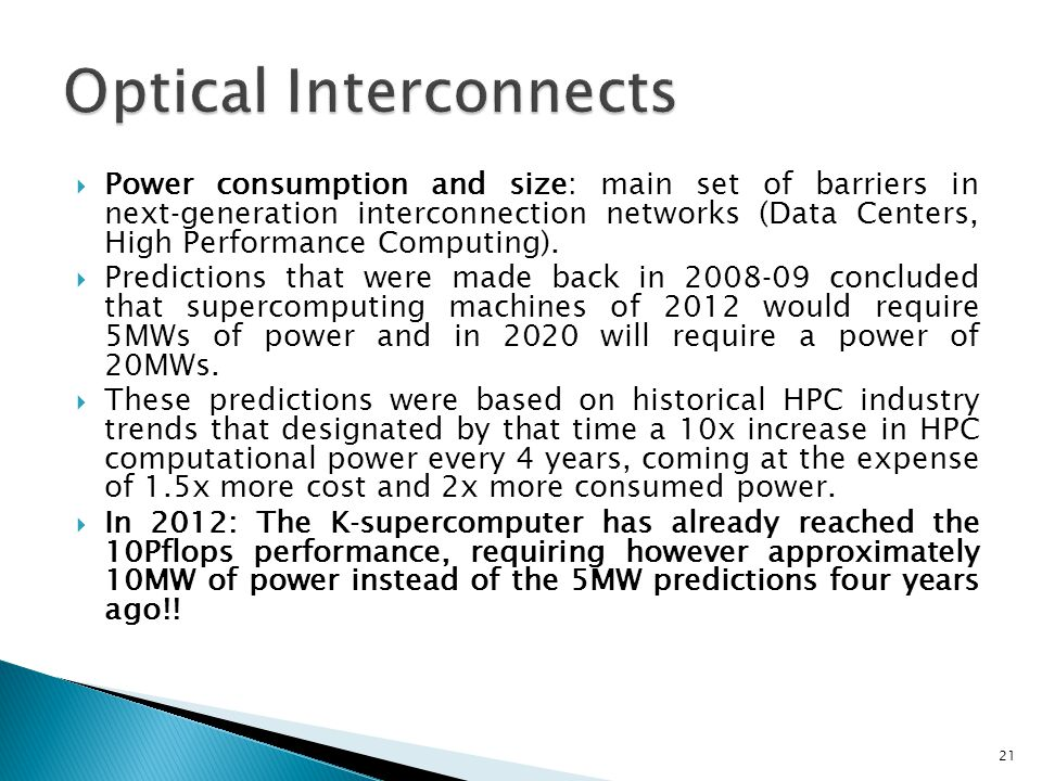 Optical Interconnects