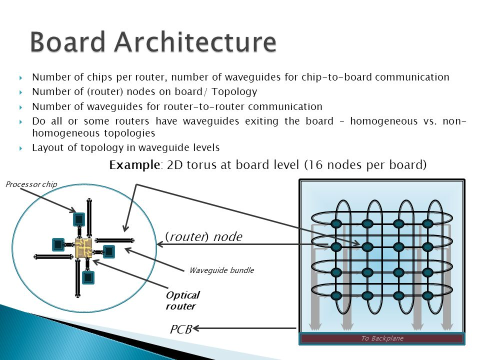 Board Architecture Number of chips per router, number of waveguides for chip-to-board communication.