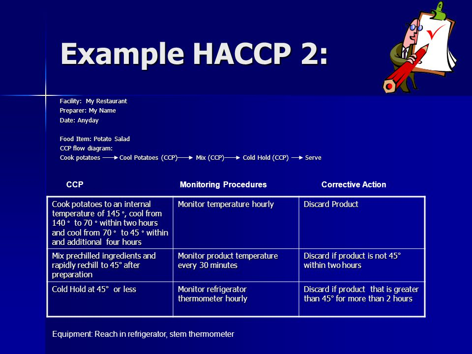 Example HACCP 2: CCP Monitoring Procedures Corrective Action