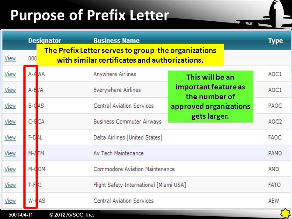 Purpose of Prefix Letter