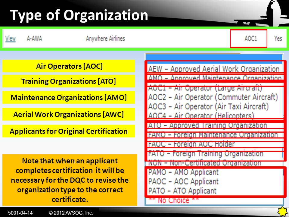 Type of Organization Air Operators [AOC] Training Organizations [ATO]