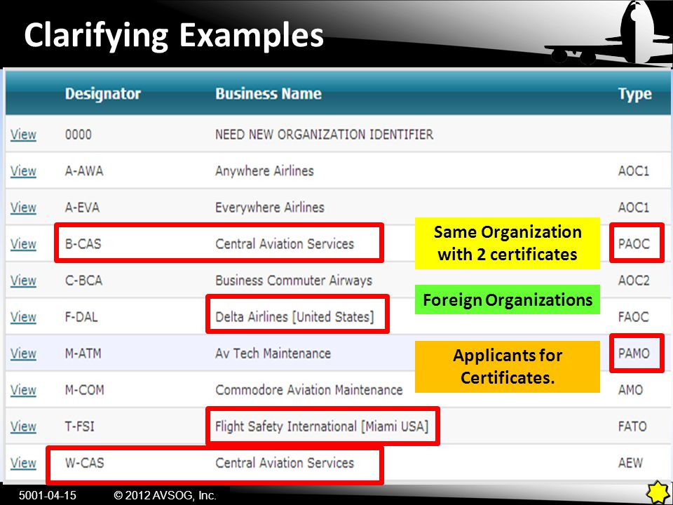 Clarifying Examples Same Organization with 2 certificates
