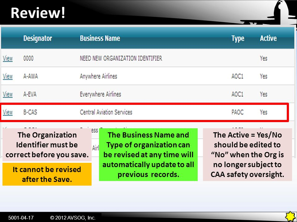 Review! The Organization Identifier must be correct before you save.