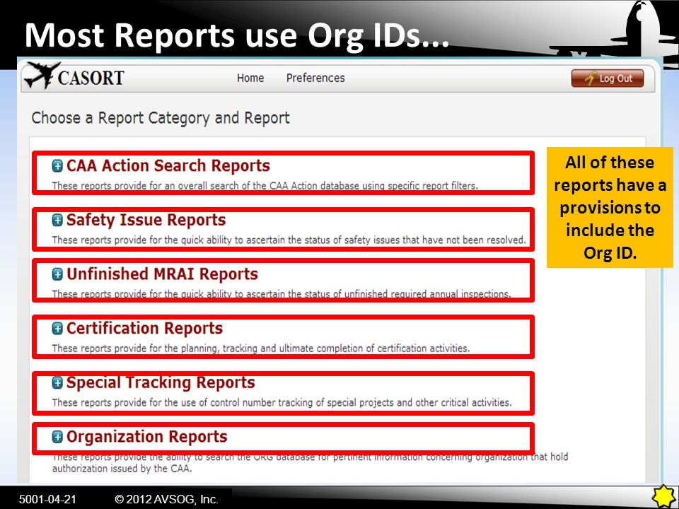 Most Reports use Org IDs...