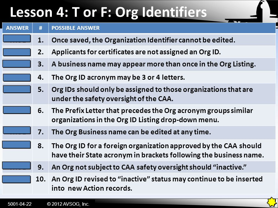 Lesson 4: T or F: Org Identifiers