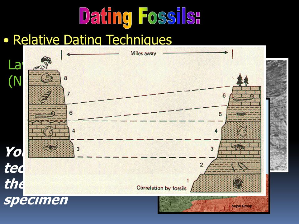Dating Fossils: Drawbacks: Relative Dating Techniques