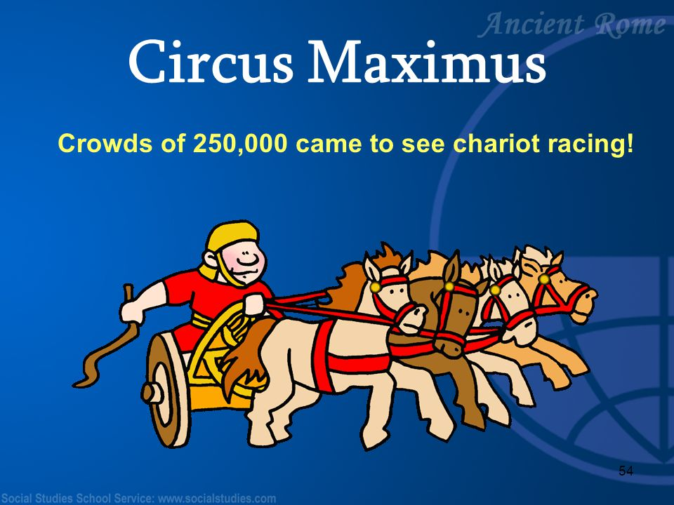 Circus Maximus Crowds of 250,000 came to see chariot racing!