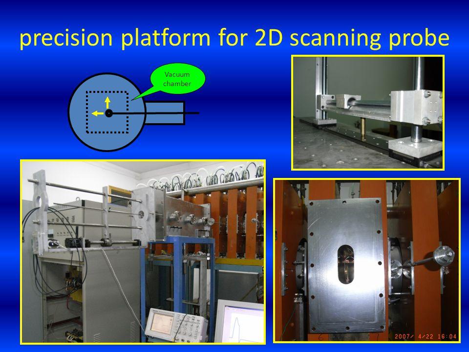 precision platform for 2D scanning probe