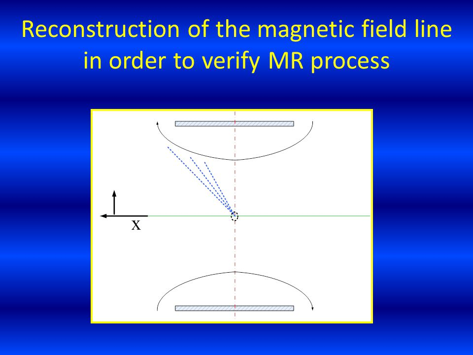 Reconstruction of the magnetic field line in order to verify MR process