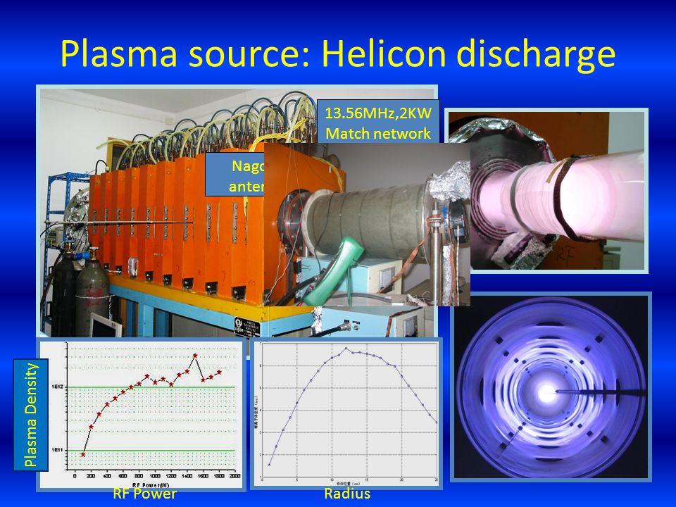 Plasma source: Helicon discharge