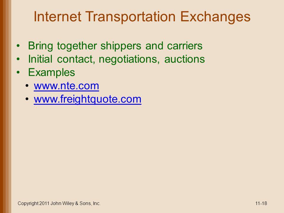 Internet Transportation Exchanges