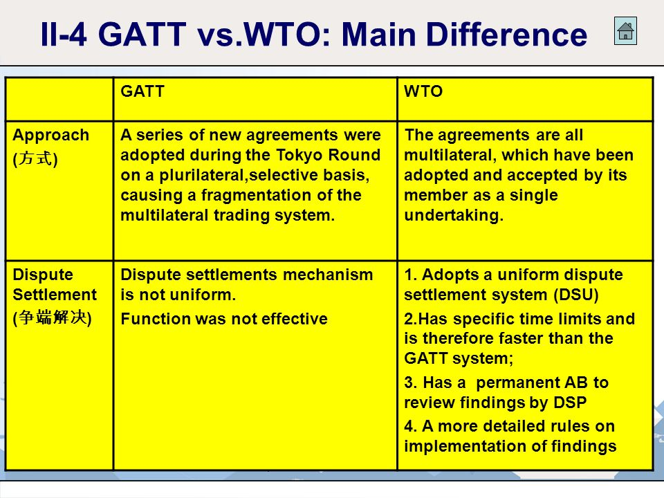 II-4 GATT vs.WTO: Main Difference