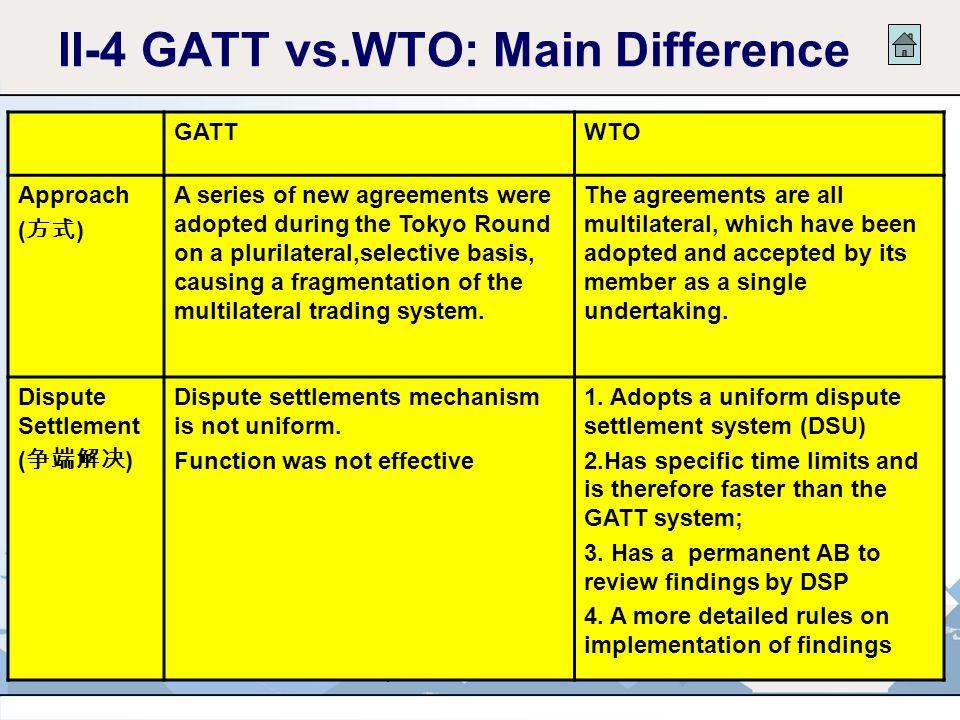 II-4 GATT vs.WTO: Main Difference