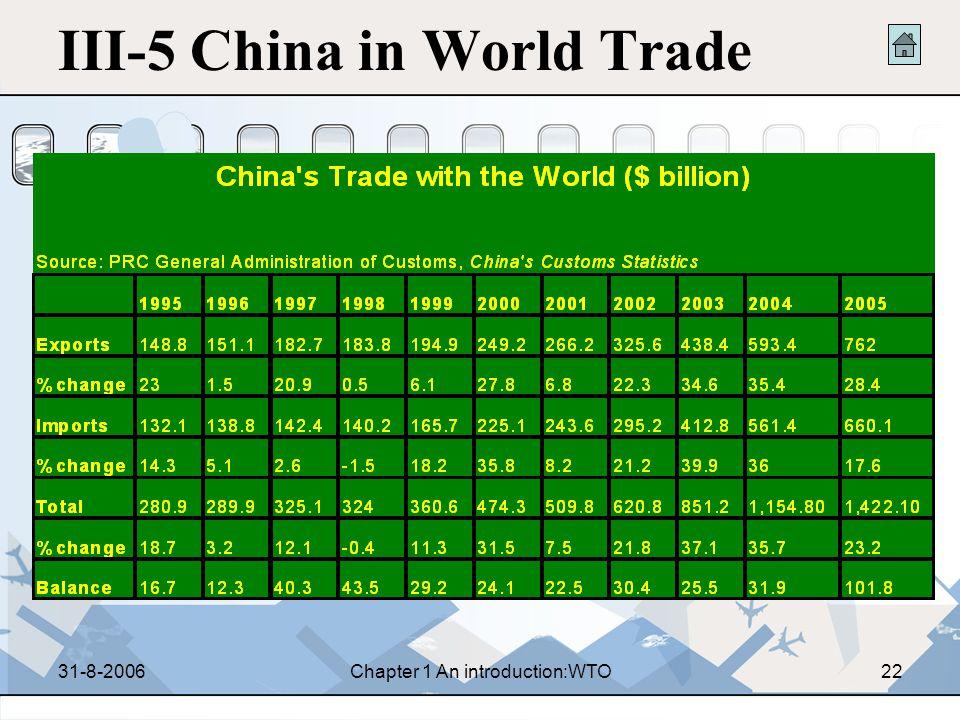 III-5 China in World Trade