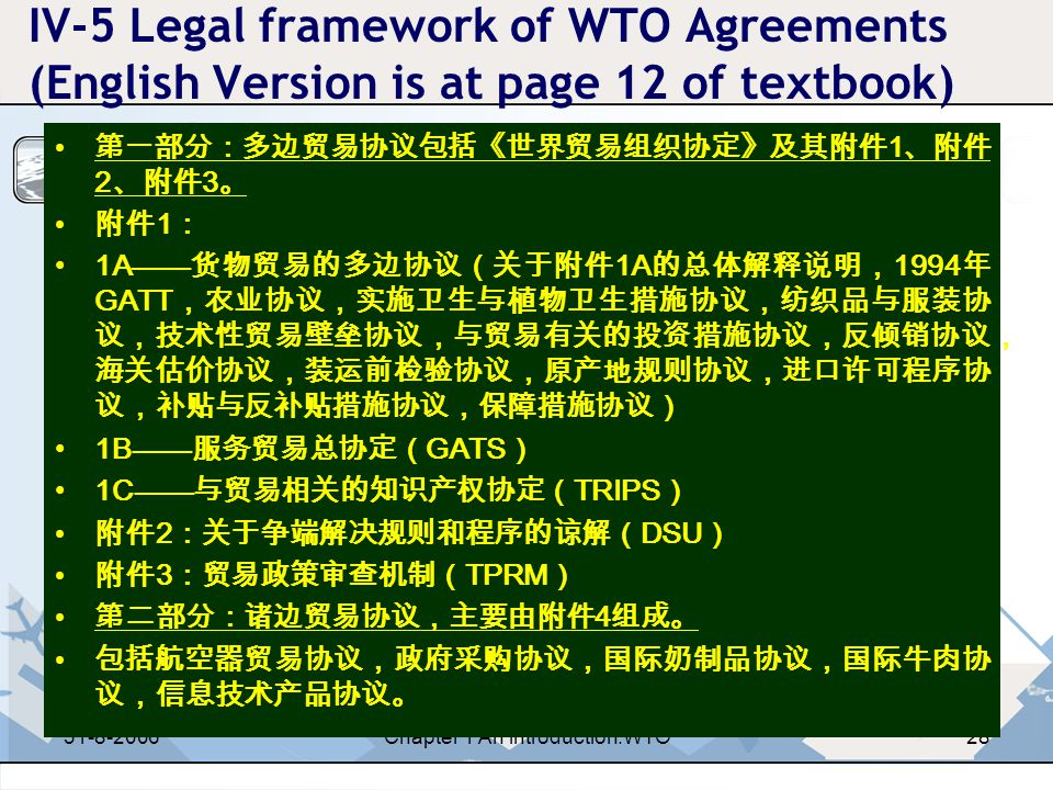 Chapter 1 An introduction:WTO