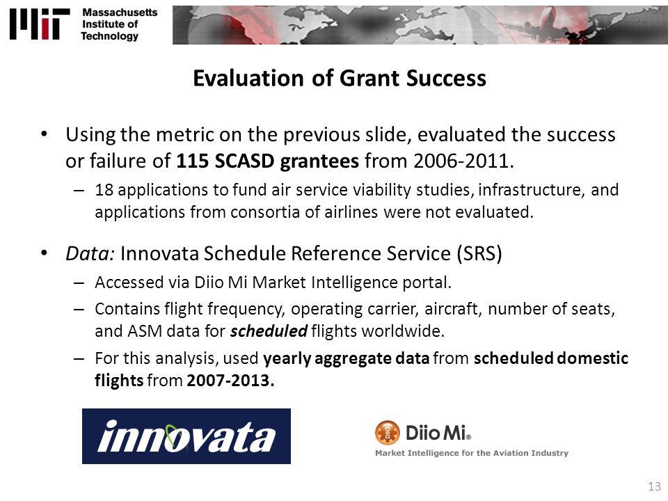 Evaluation of Grant Success