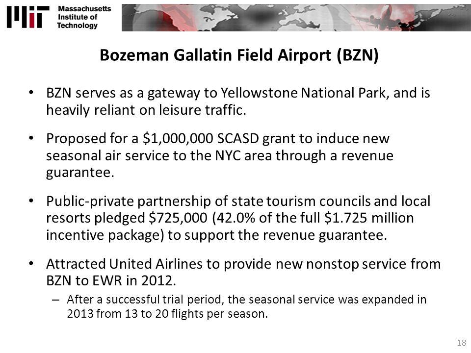 Bozeman Gallatin Field Airport (BZN)