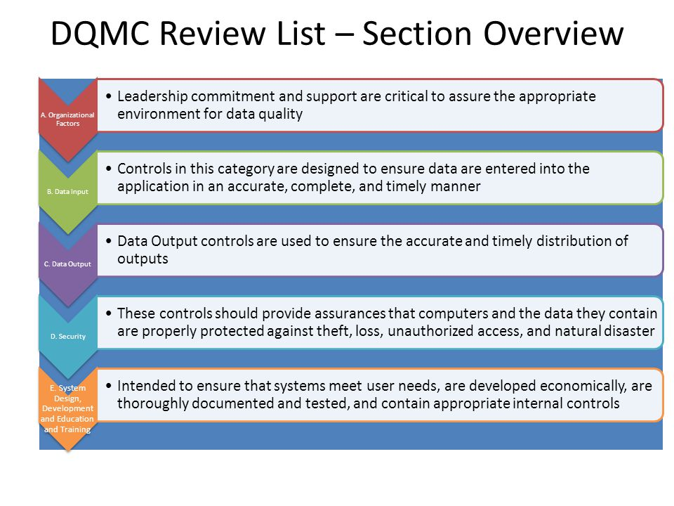 DQMC Review List – Section Overview