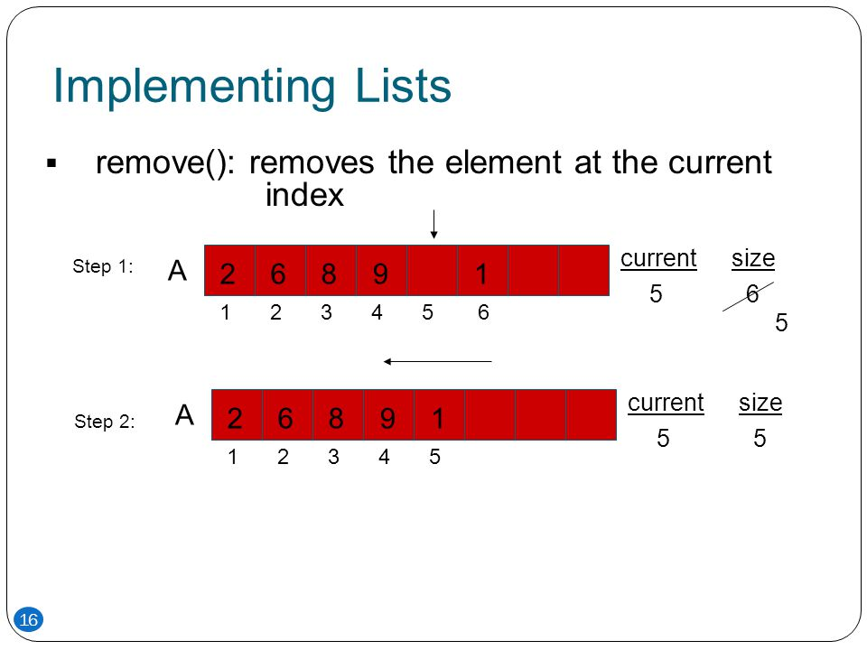 Implementing Lists remove(): removes the element at the current index
