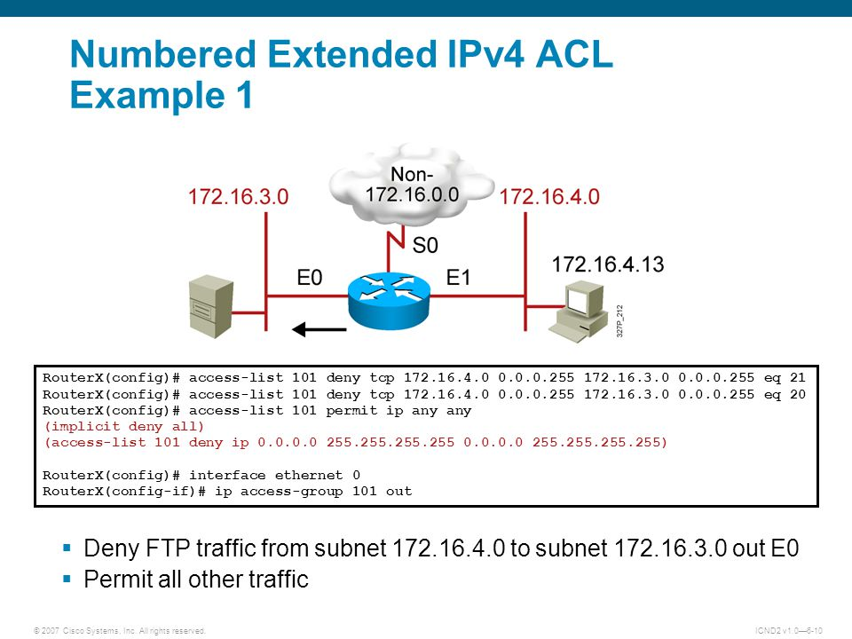Numbered Extended IPv4 ACL Example 1