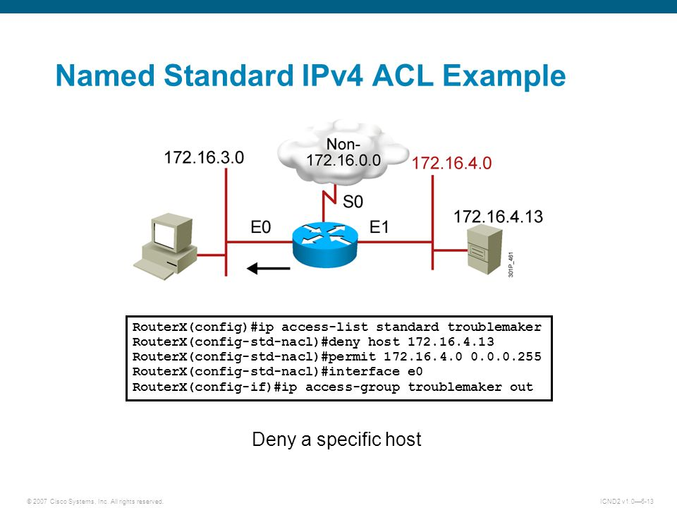 Named Standard IPv4 ACL Example