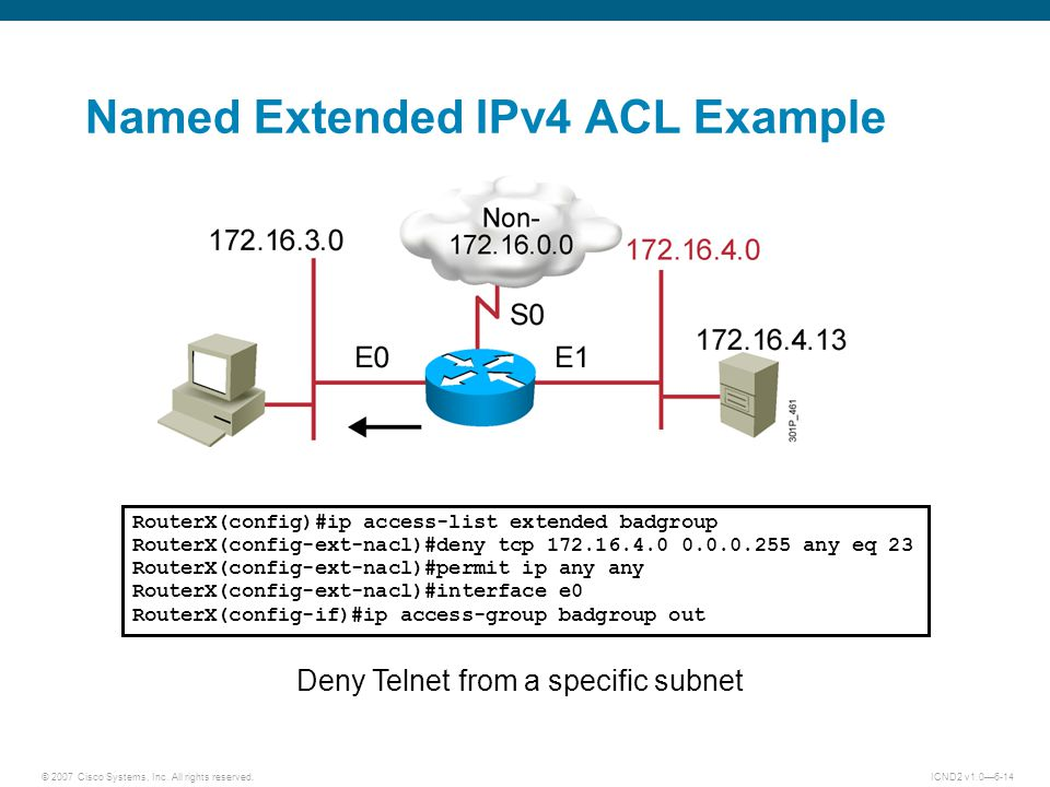 Named Extended IPv4 ACL Example