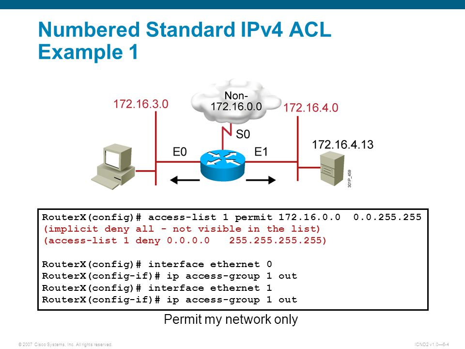 Numbered Standard IPv4 ACL Example 1