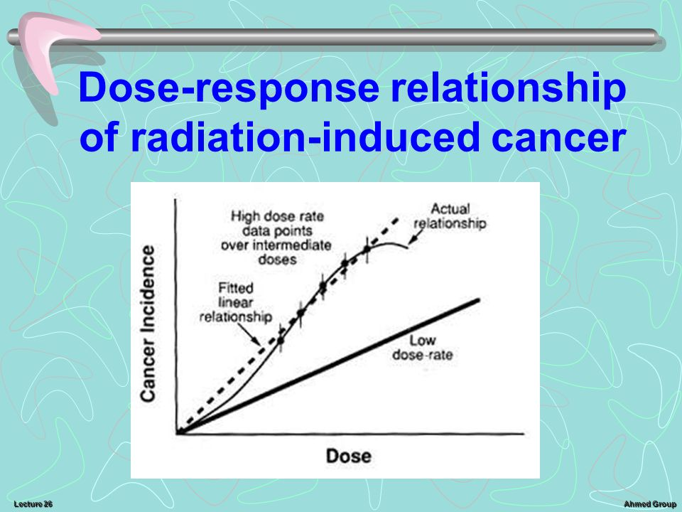 Dose-response relationship of radiation-induced cancer