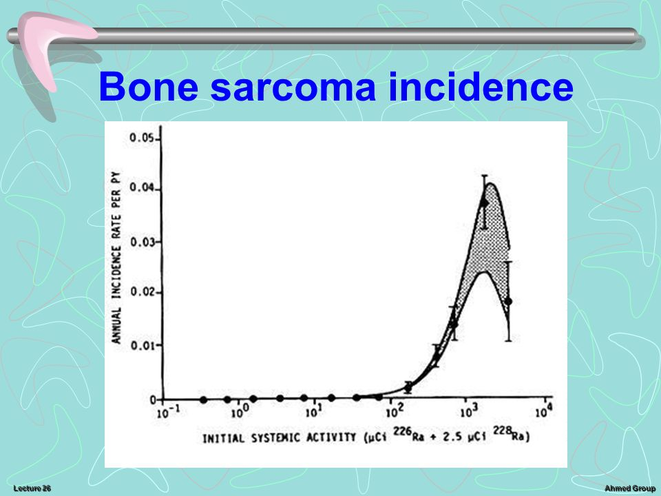Bone sarcoma incidence