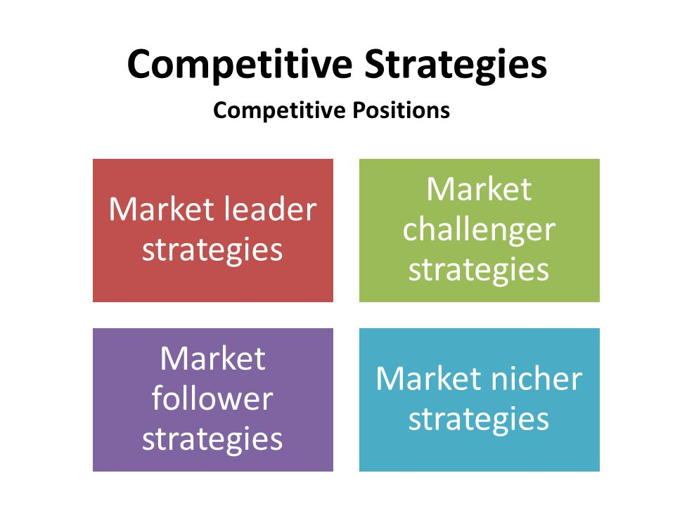 the strategy of market challengers marketing essay Essay 1: global marketing strategy  up my essays for my international marketing exam i'm blogging  mix to each market global marketing strategy.