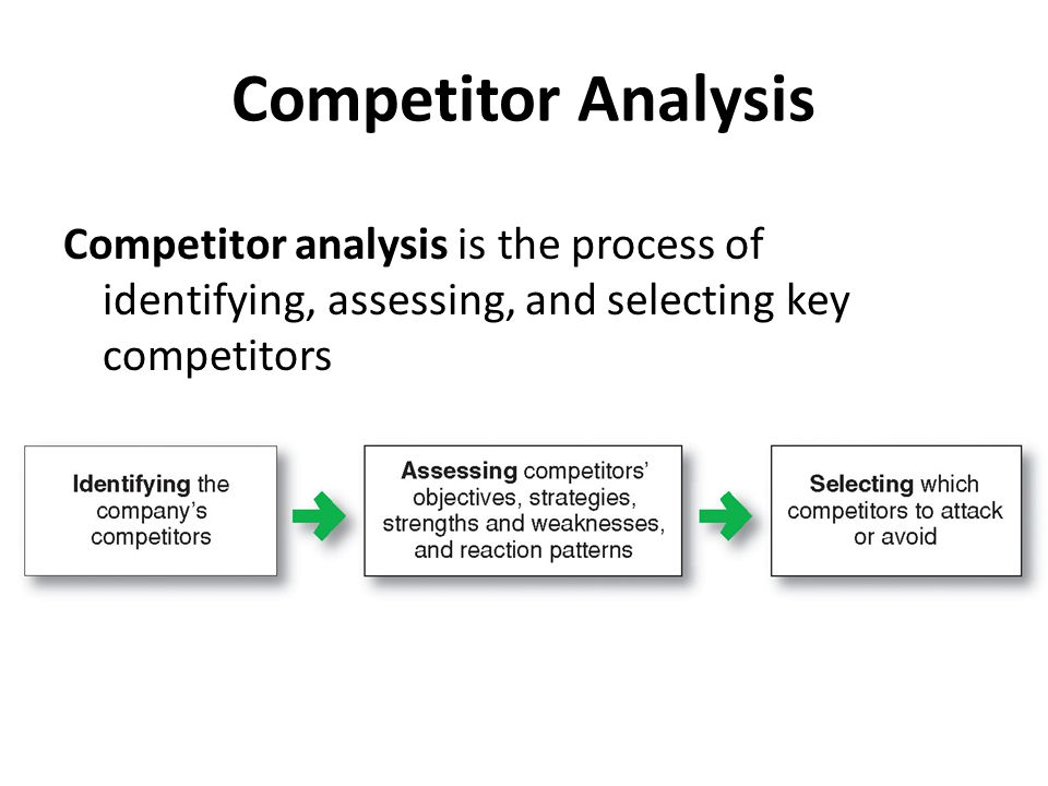 Competitor Analysis Competitor analysis is the process of identifying, assessing, and selecting key competitors.