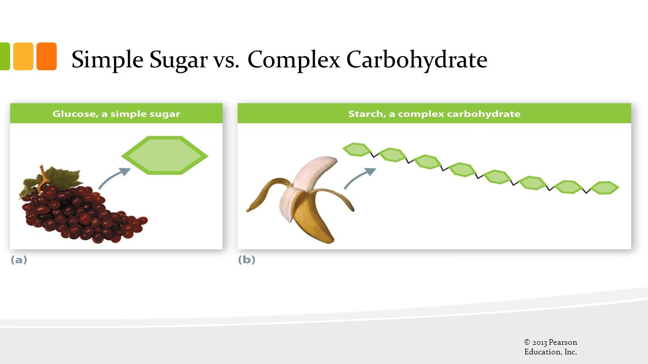 Simple Sugar vs. Complex Carbohydrate