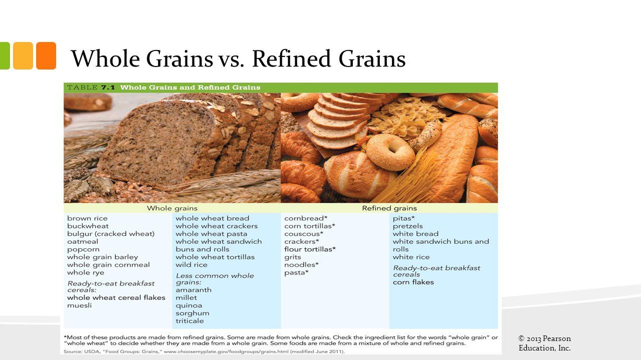 Whole Grains vs. Refined Grains