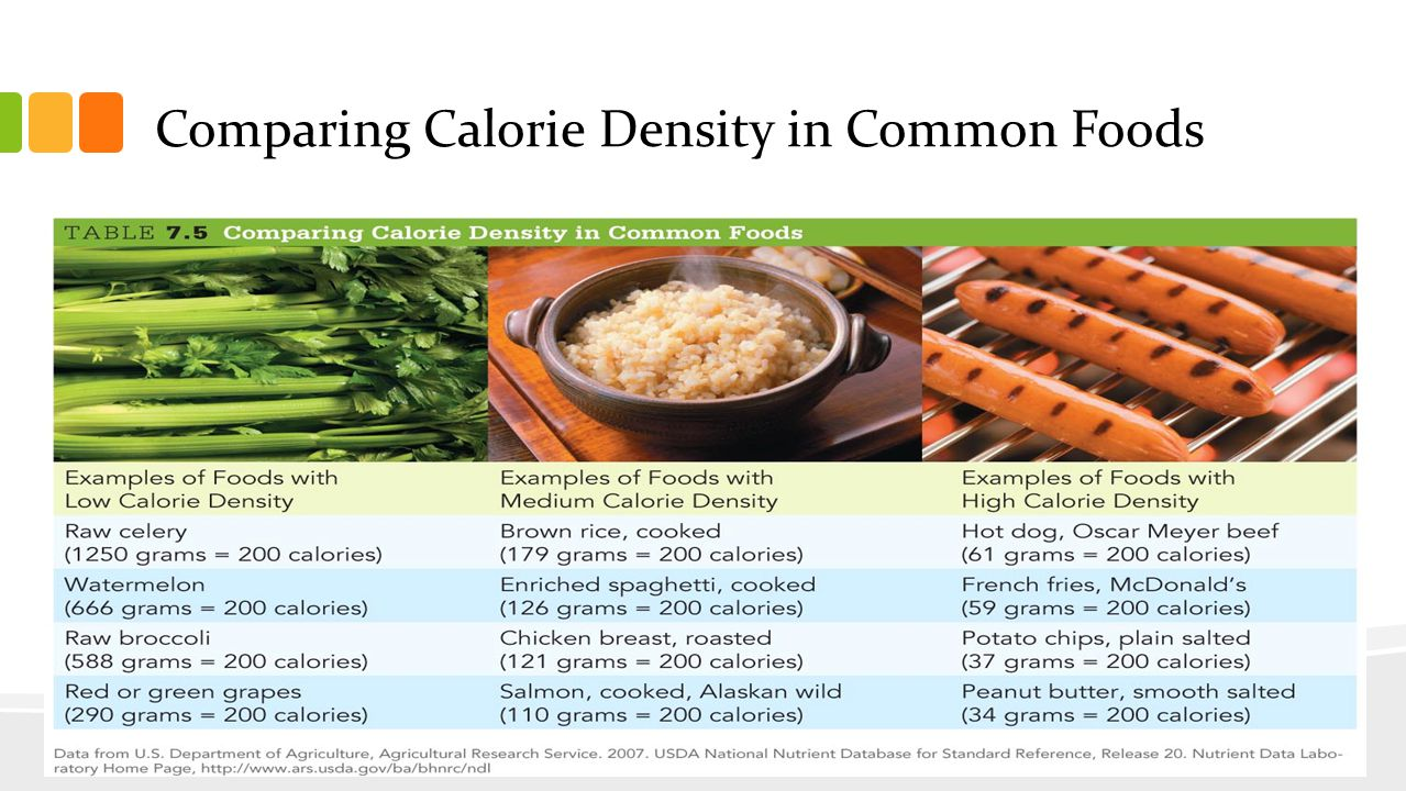 Comparing Calorie Density in Common Foods