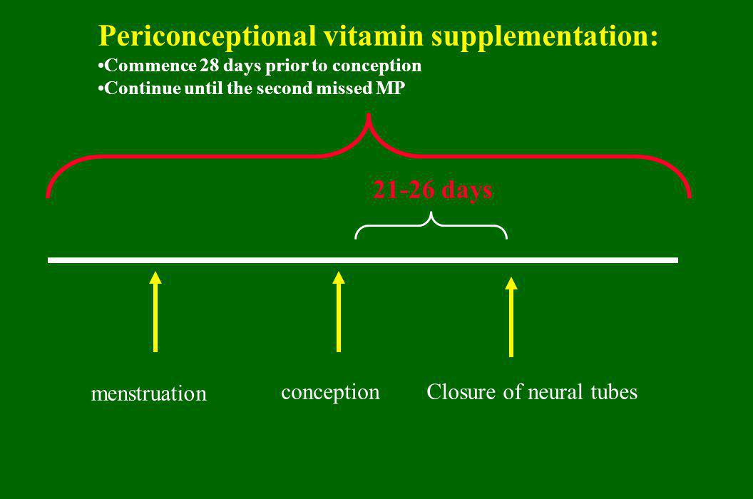 Periconceptional vitamin supplementation: