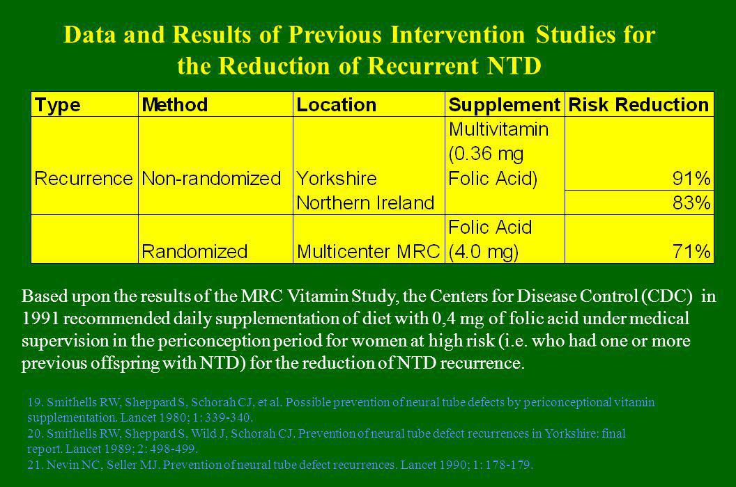 Data and Results of Previous Intervention Studies for the Reduction of Recurrent NTD
