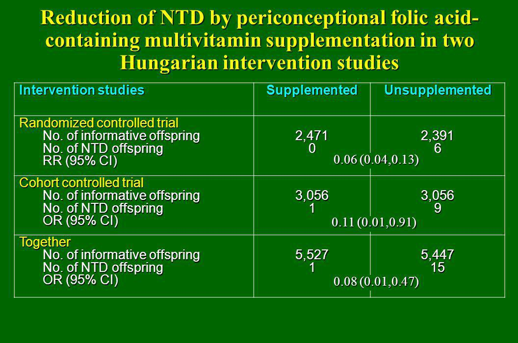Reduction of NTD by periconceptional folic acid-containing multivitamin supplementation in two Hungarian intervention studies