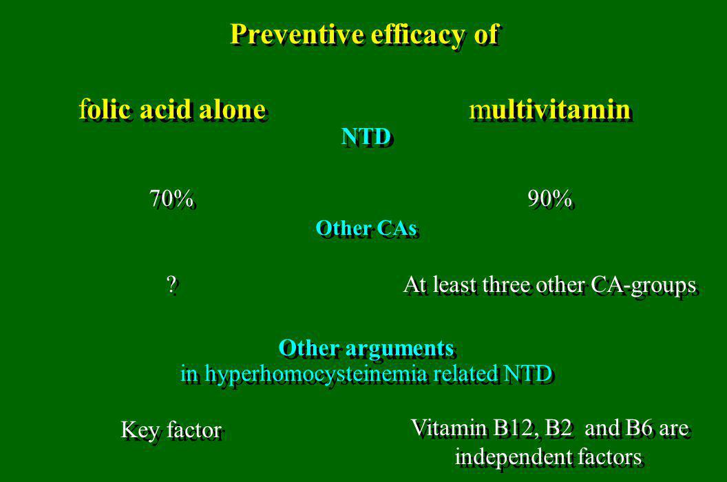 Preventive efficacy of
