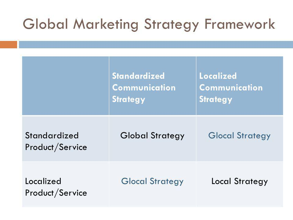 Global Marketing Strategy Framework