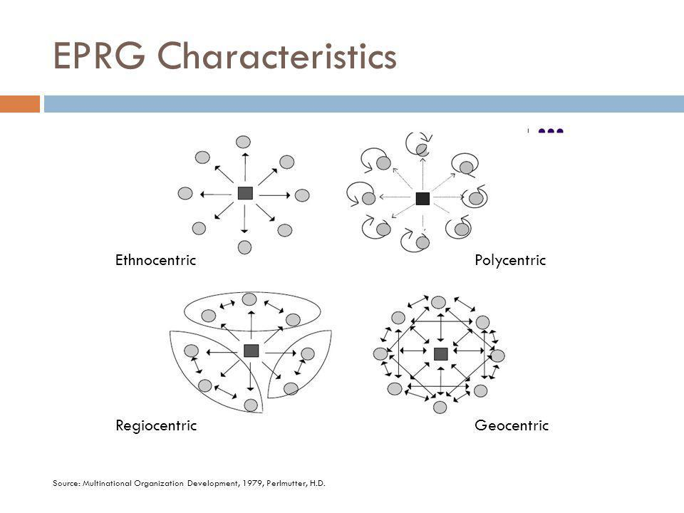 EPRG Characteristics Ethnocentric Polycentric Regiocentric Geocentric