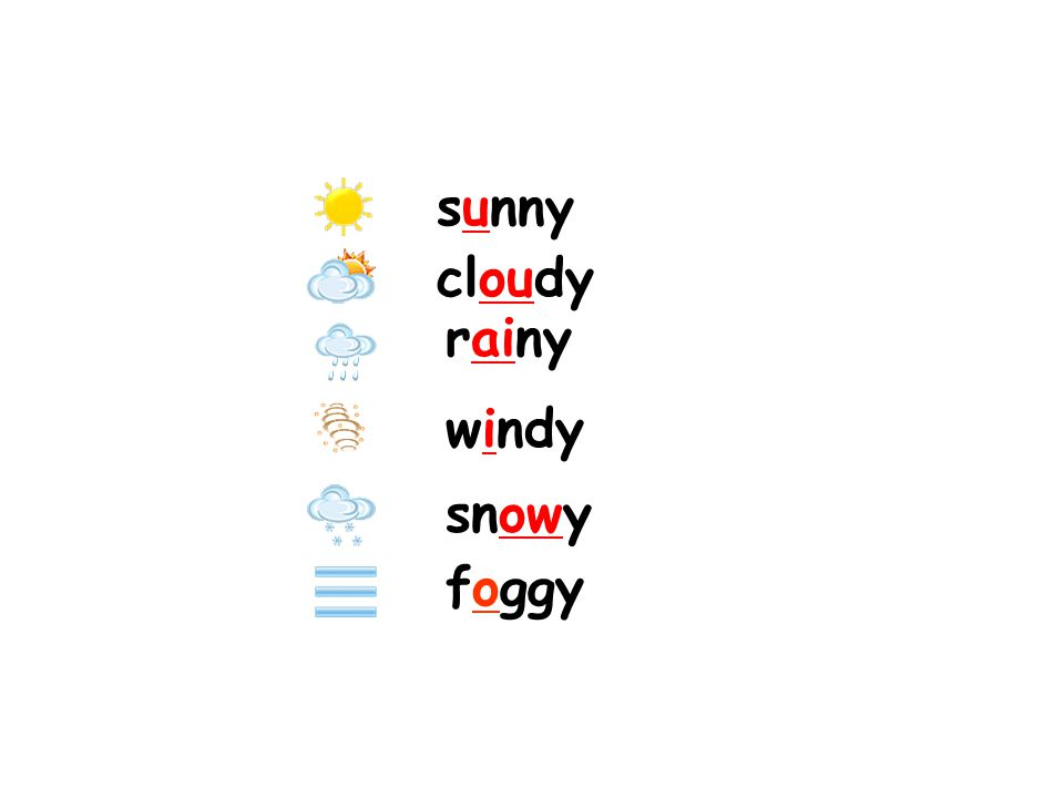 sunny cloudy rainy windy snowy foggy