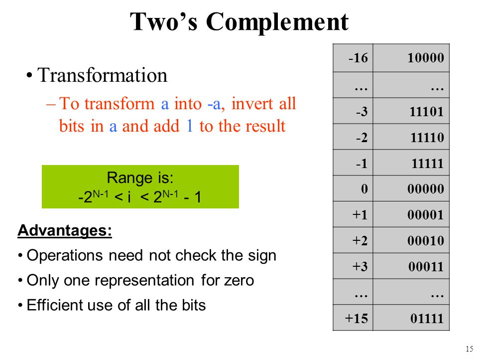 Two's Complement Transformation