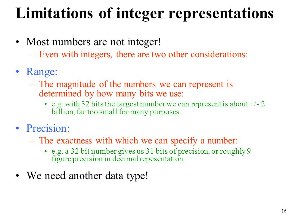 Limitations of integer representations