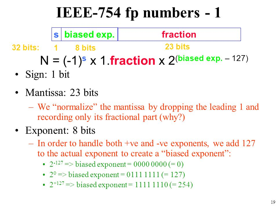 IEEE-754 fp numbers - 1 N = (-1)s x 1.fraction x 2(biased exp. – 127)